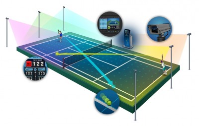 PlaySight announces partnership with USTA national campus to bring cutting edge smart court technology to american tennis